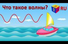 Pochemuchka-POCHEMU-V-MORE-VOLNY-CHTO-TAKOE-VOLNY-Obuchayushhie-multfilmy-dlya-detej-ot-4-5-let
